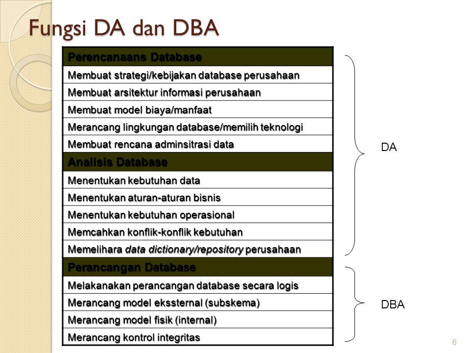 Fungsi DA dan DBA Perencanaans Database Analisis Database
