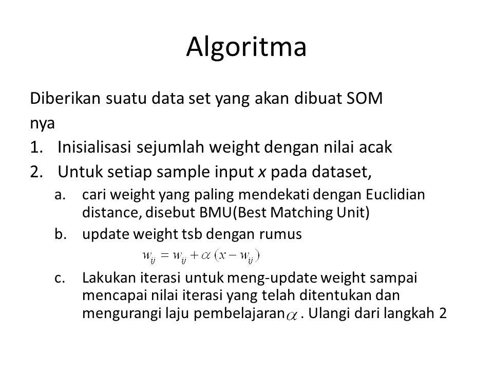 Algoritma Diberikan suatu data set yang akan dibuat SOM nya