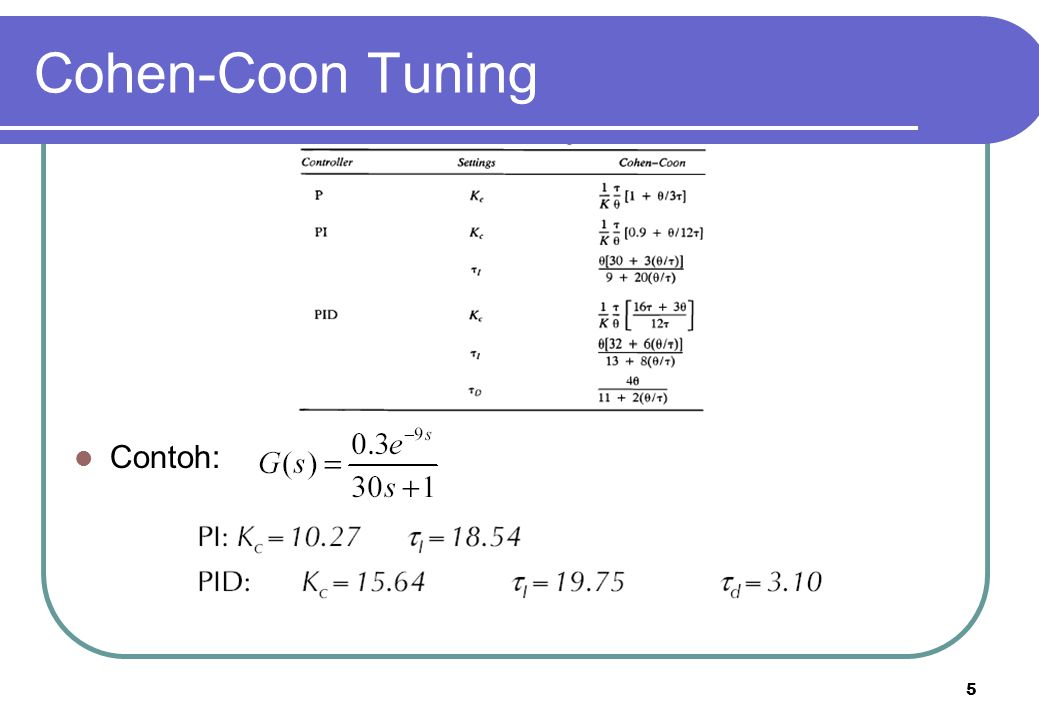 Cohen-Coon Tuning Contoh: