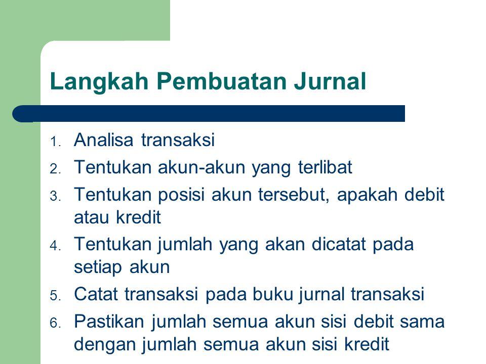 Langkah Pembuatan Jurnal