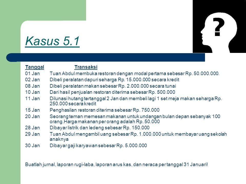 Kasus 5.1 Tanggal Transaksi