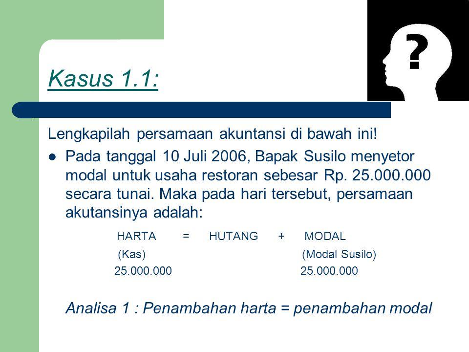 Kasus 1.1: Lengkapilah persamaan akuntansi di bawah ini!
