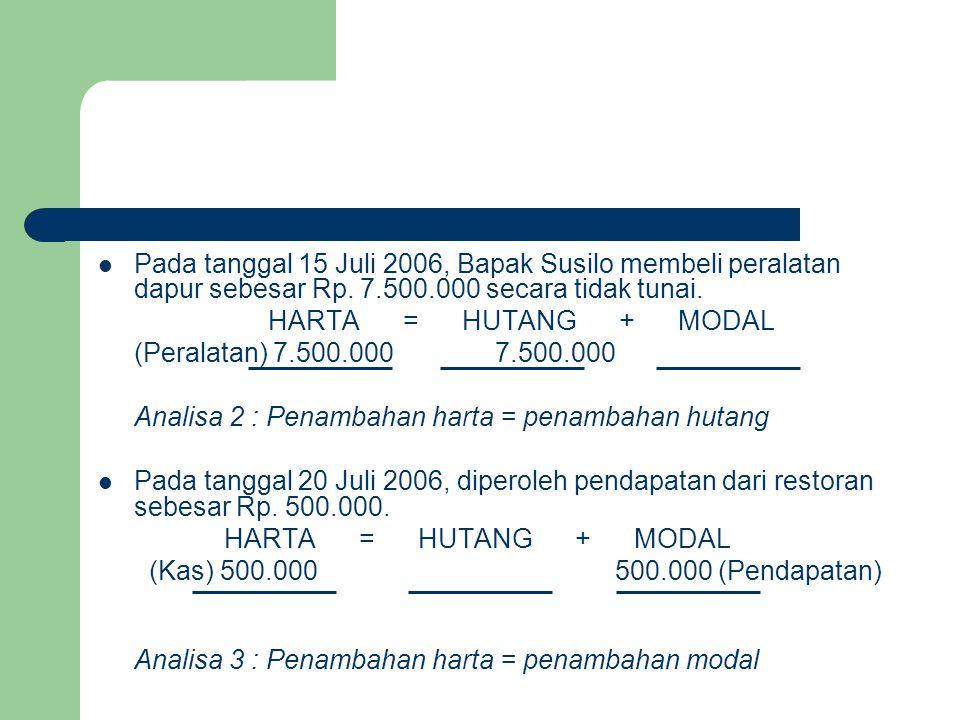Pada tanggal 15 Juli 2006, Bapak Susilo membeli peralatan dapur sebesar Rp. 7.500.000 secara tidak tunai.