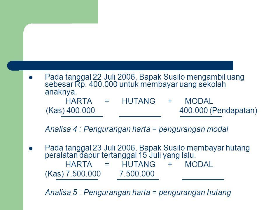 Pada tanggal 22 Juli 2006, Bapak Susilo mengambil uang sebesar Rp. 400