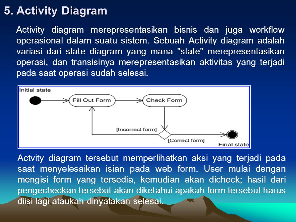 5. Activity Diagram