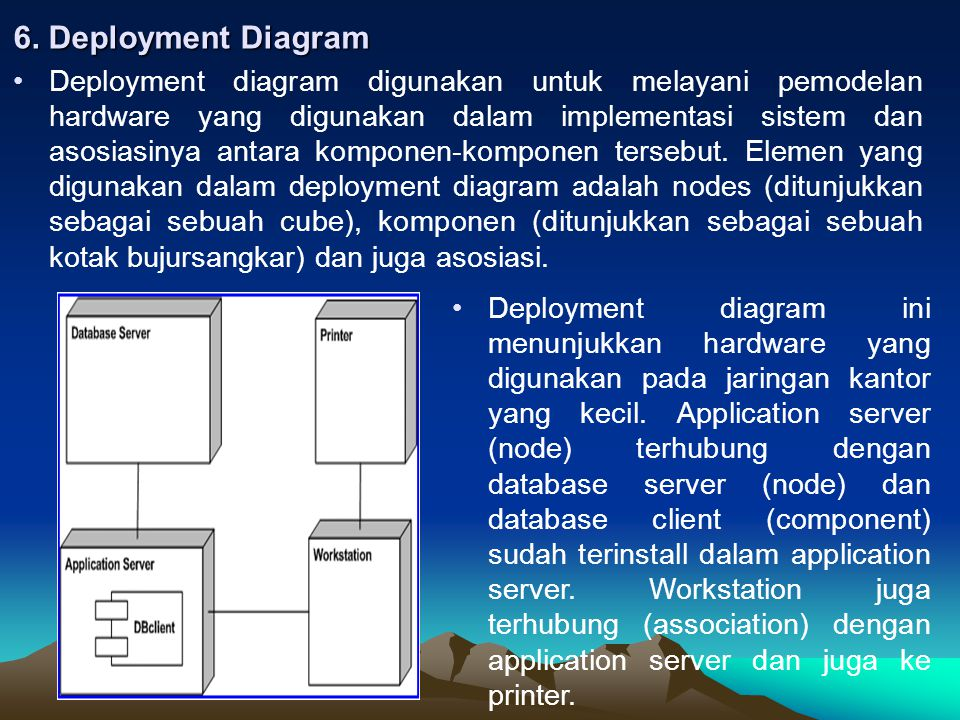 6. Deployment Diagram