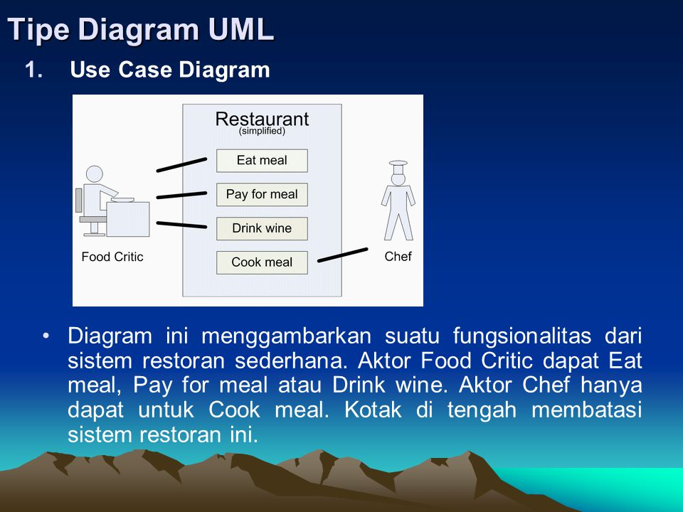 Tipe Diagram UML Use Case Diagram