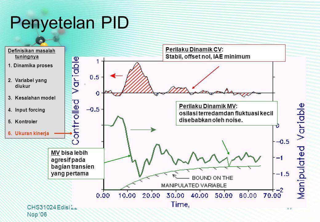 Penyetelan PID Perilaku Dinamik CV: Stabil, offset nol, IAE minimum