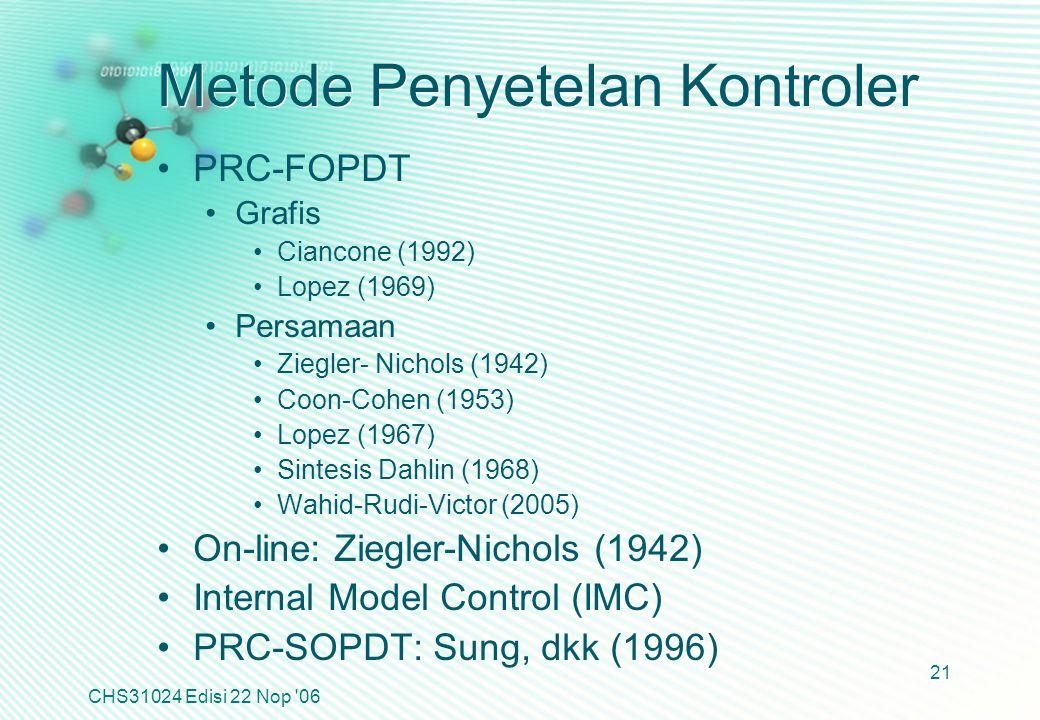 Metode Penyetelan Kontroler