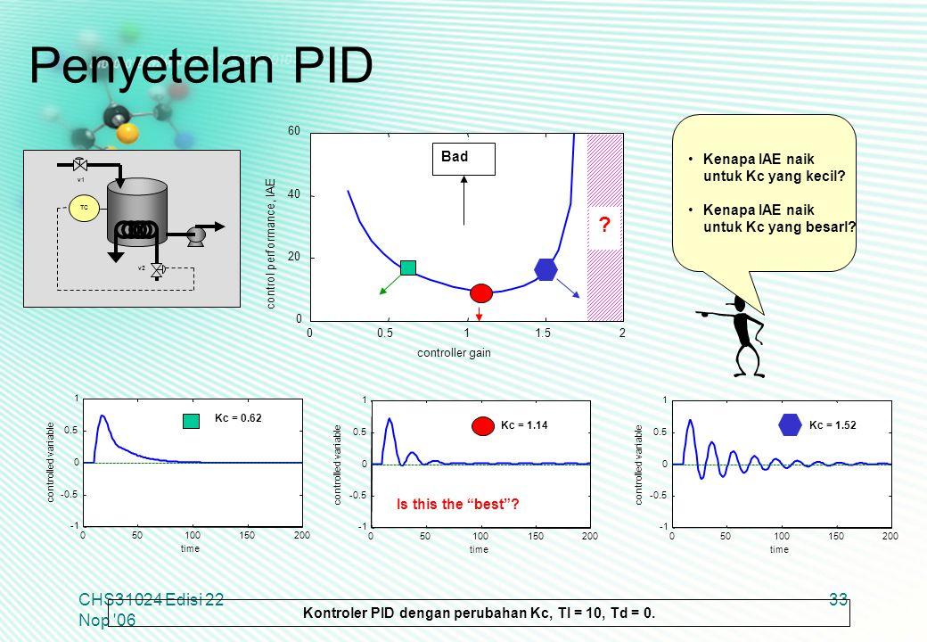 Kontroler PID dengan perubahan Kc, TI = 10, Td = 0.
