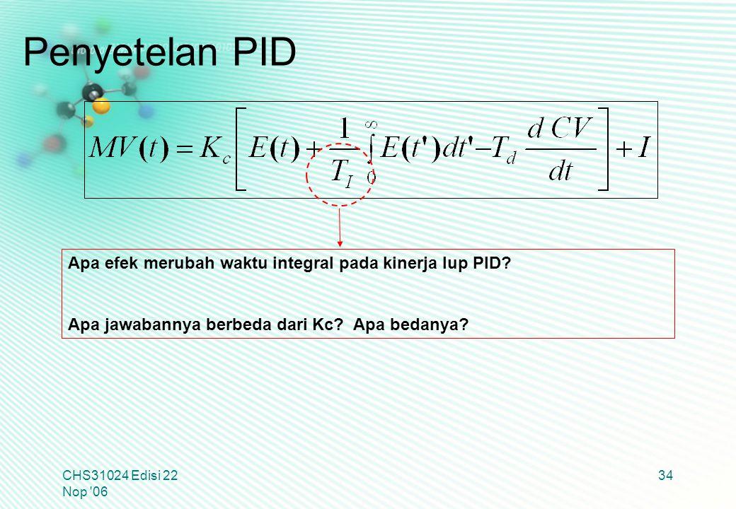 Penyetelan PID Apa efek merubah waktu integral pada kinerja lup PID