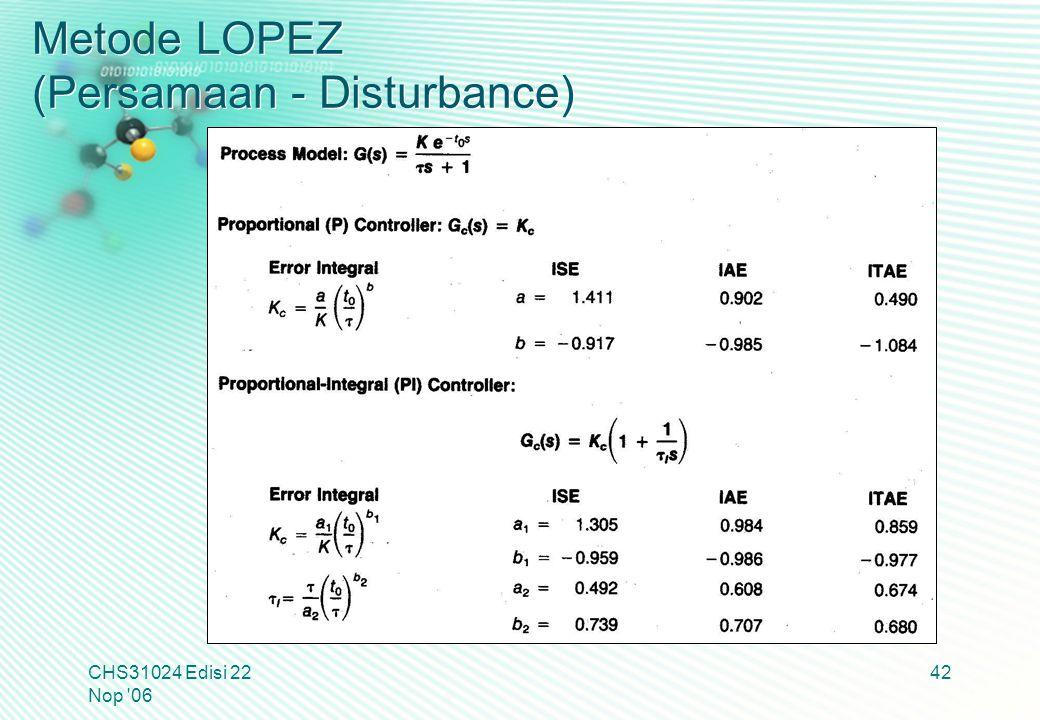 Metode LOPEZ (Persamaan - Disturbance)