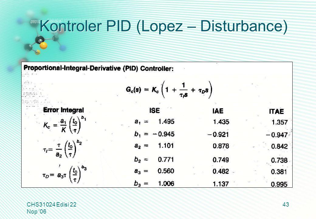 Kontroler PID (Lopez – Disturbance)