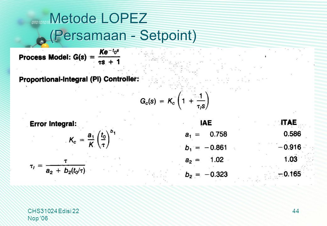 Metode LOPEZ (Persamaan - Setpoint)