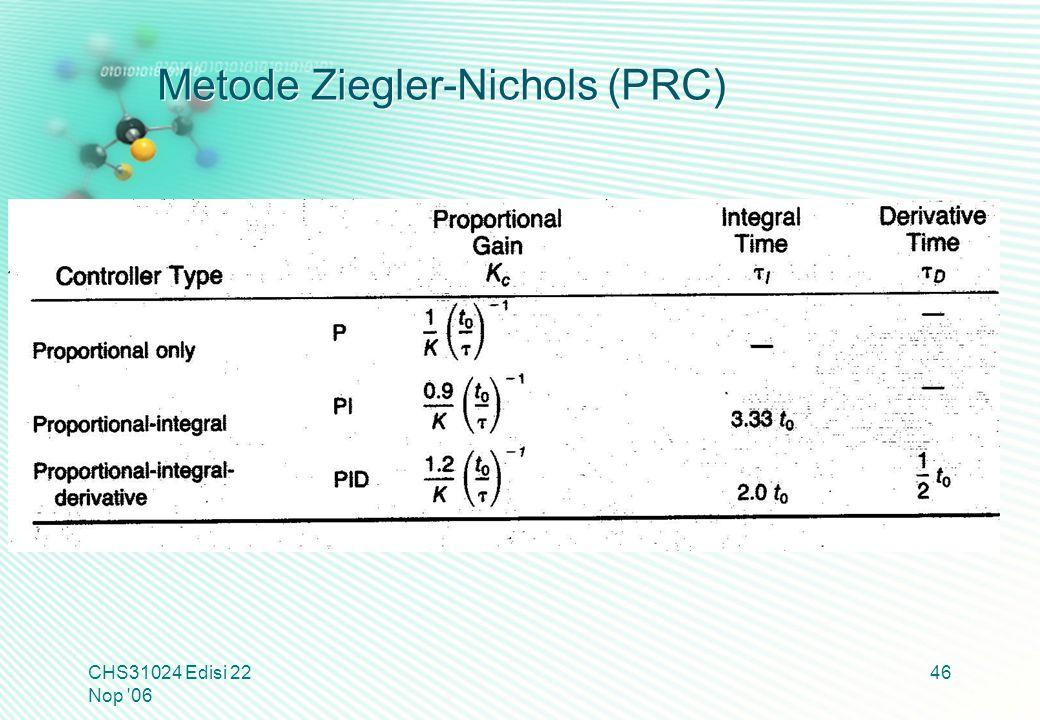 Metode Ziegler-Nichols (PRC)
