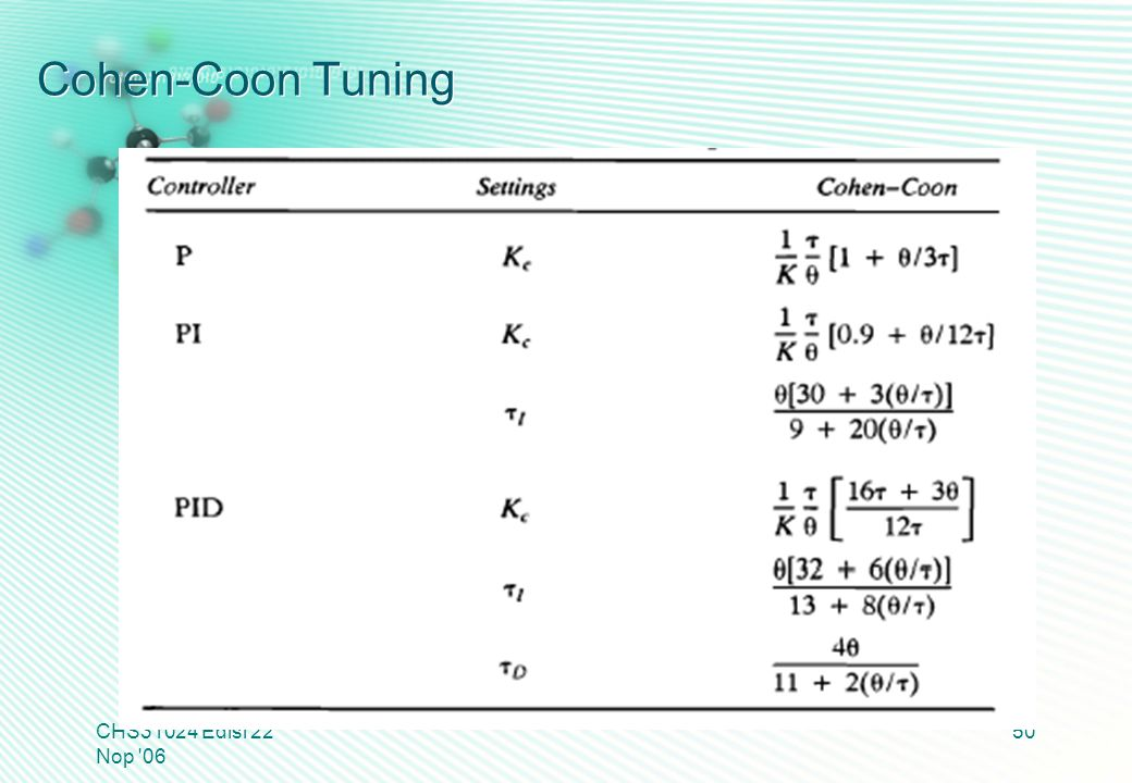 Cohen-Coon Tuning CHS31024 Edisi 22 Nop 06