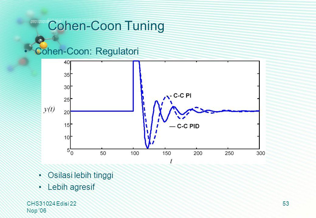 Cohen-Coon Tuning Cohen-Coon: Regulatori Osilasi lebih tinggi