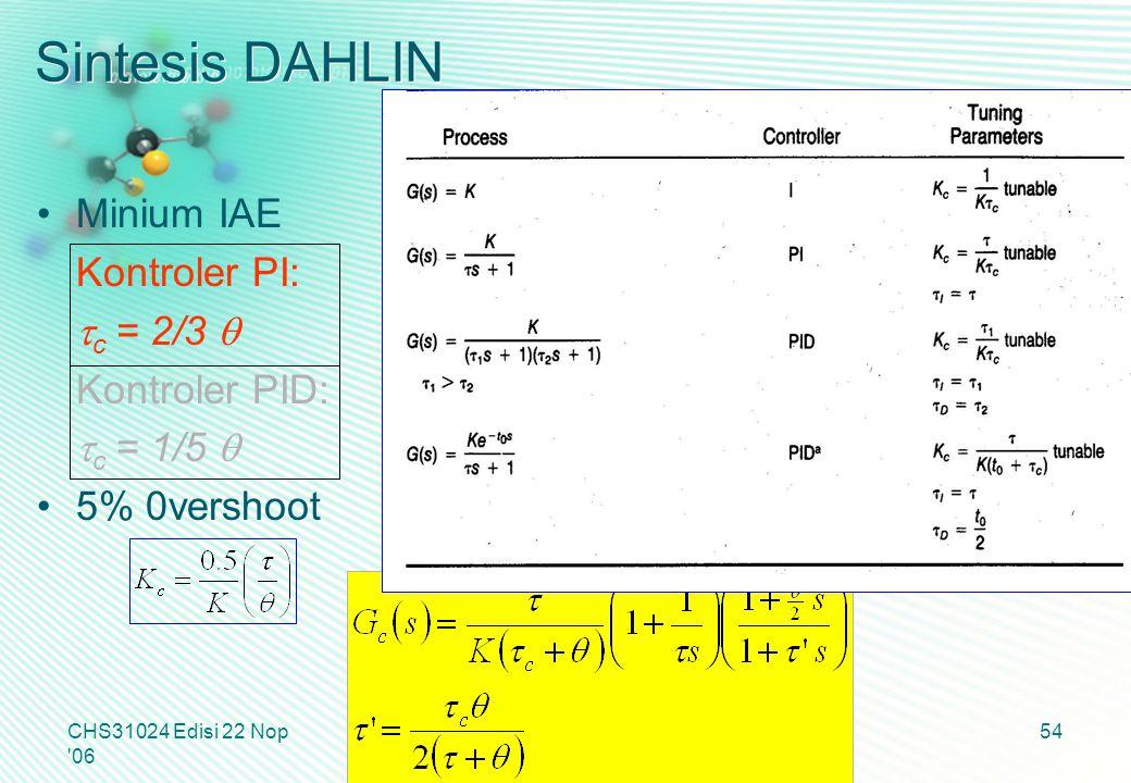 Sintesis DAHLIN Minium IAE Kontroler PI: tc = 2/3 q Kontroler PID: