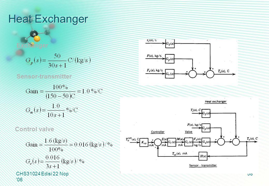 Heat Exchanger Exchanger Sensor-transmitter Control valve
