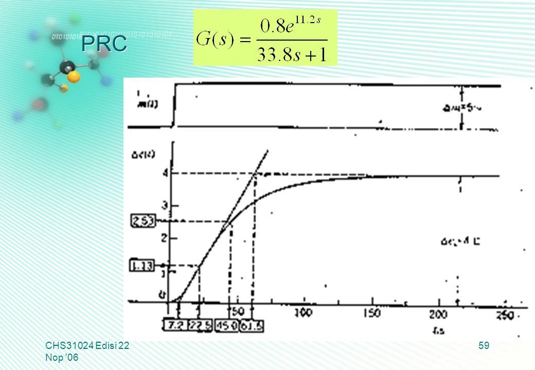 PRC CHS31024 Edisi 22 Nop 06