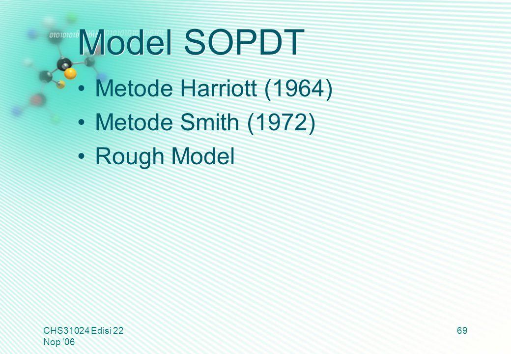 Model SOPDT Metode Harriott (1964) Metode Smith (1972) Rough Model