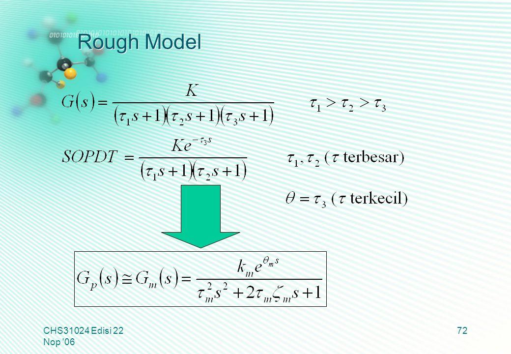 Rough Model CHS31024 Edisi 22 Nop 06