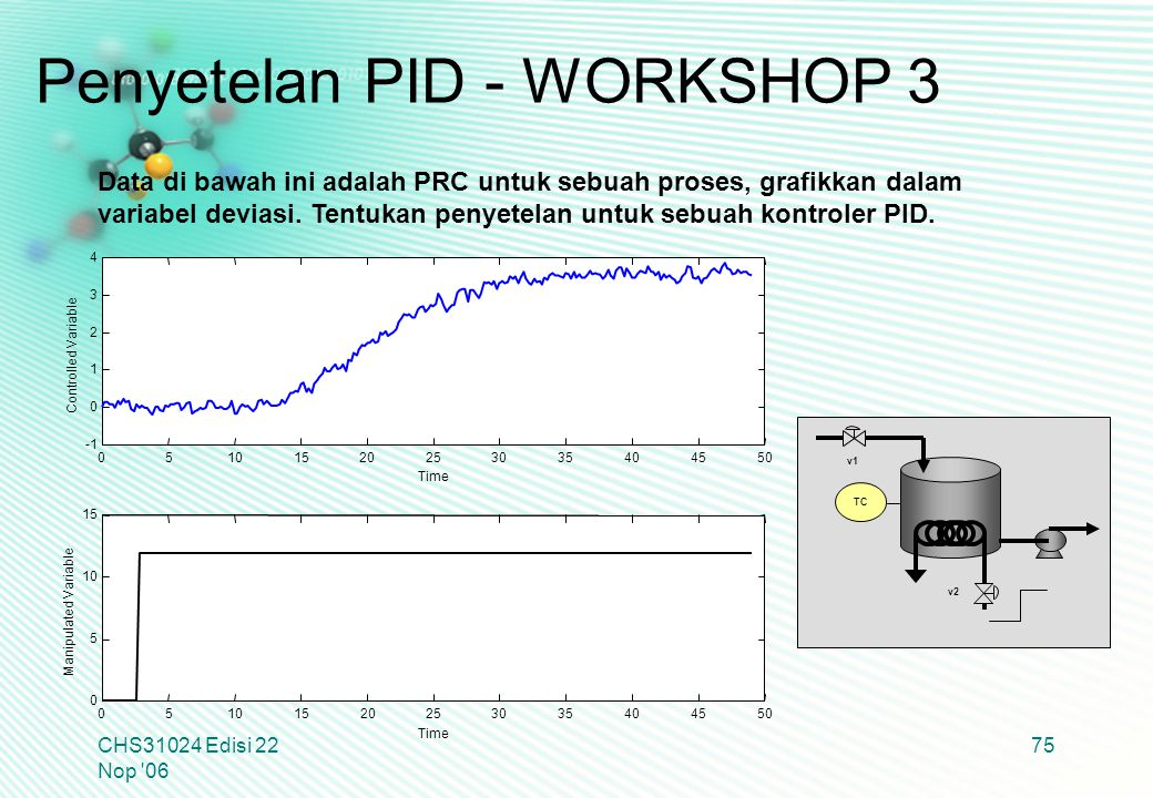 Penyetelan PID - WORKSHOP 3