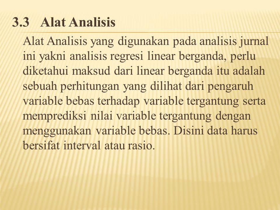 3.3 Alat Analisis