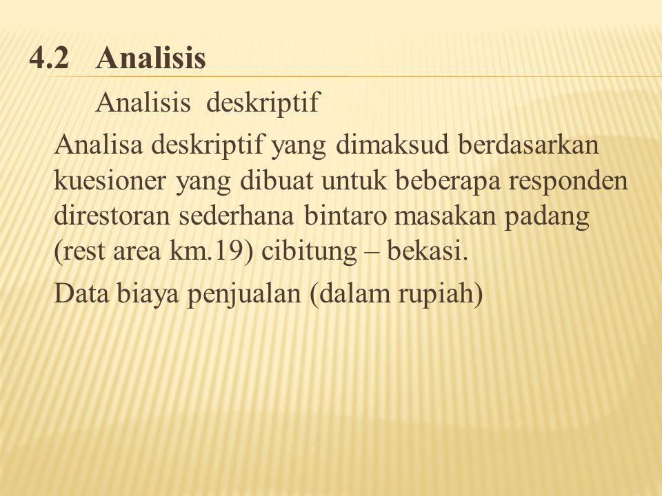 4.2 Analisis Analisis deskriptif