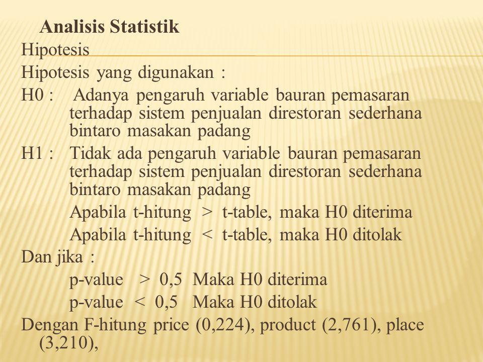 Analisis Statistik Hipotesis Hipotesis yang digunakan :