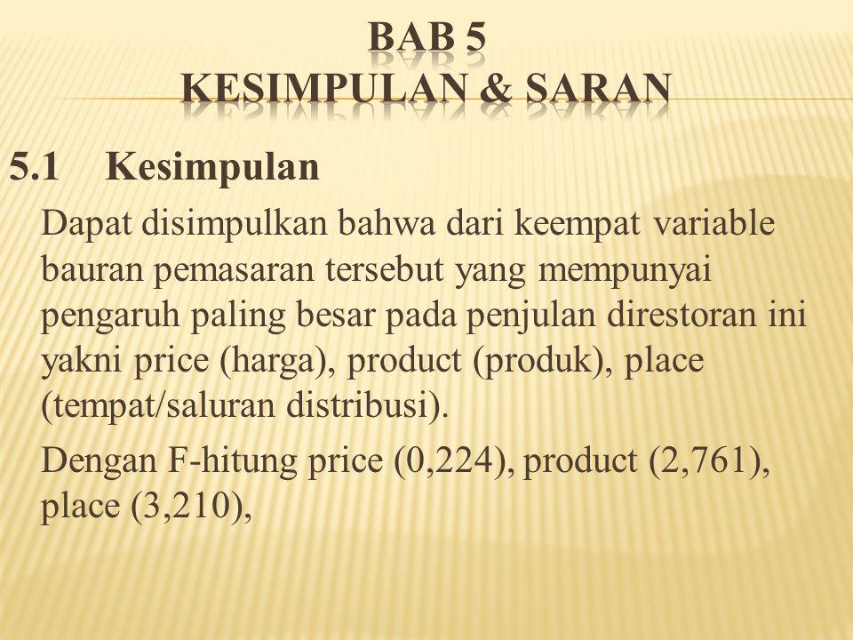 BAB 5 KESIMPULAN & SARAN 5.1 Kesimpulan