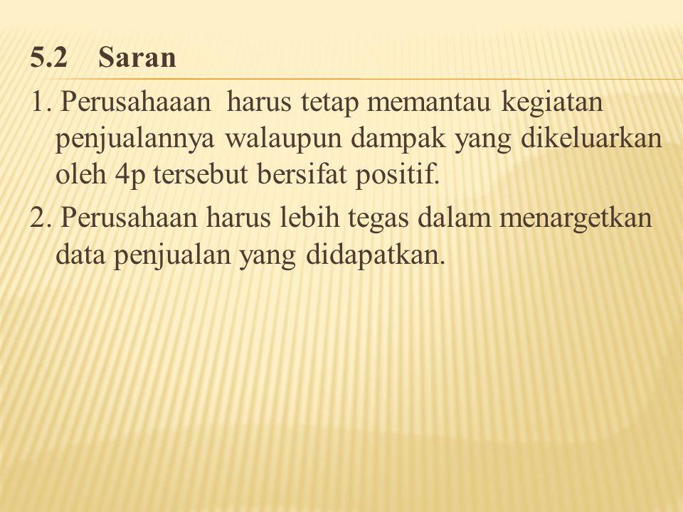 5.2 Saran 1.