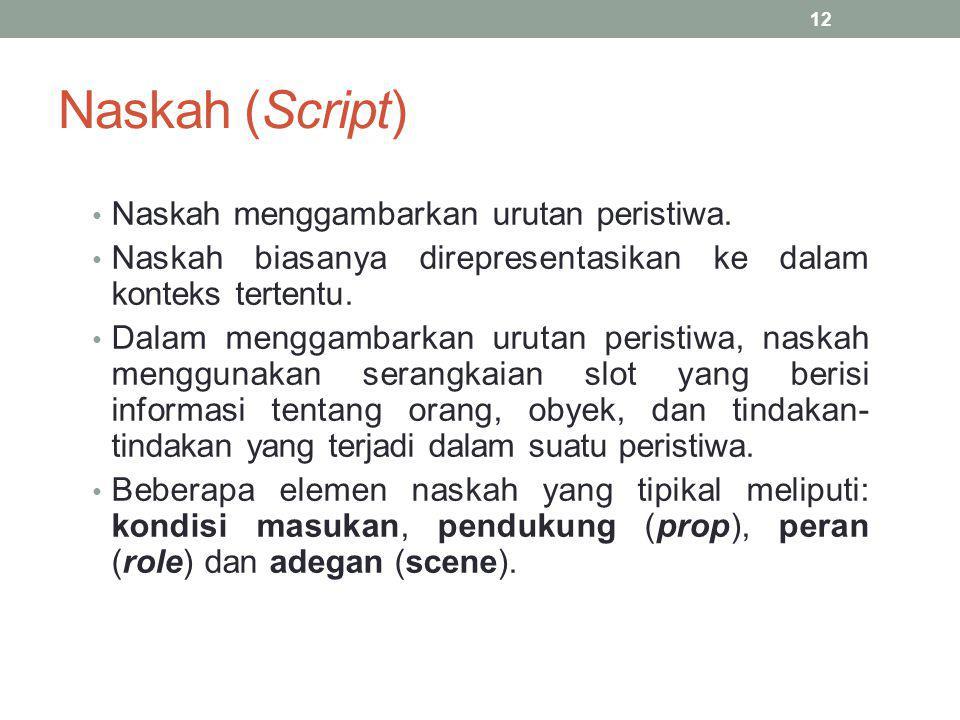 Naskah (Script) Naskah menggambarkan urutan peristiwa.