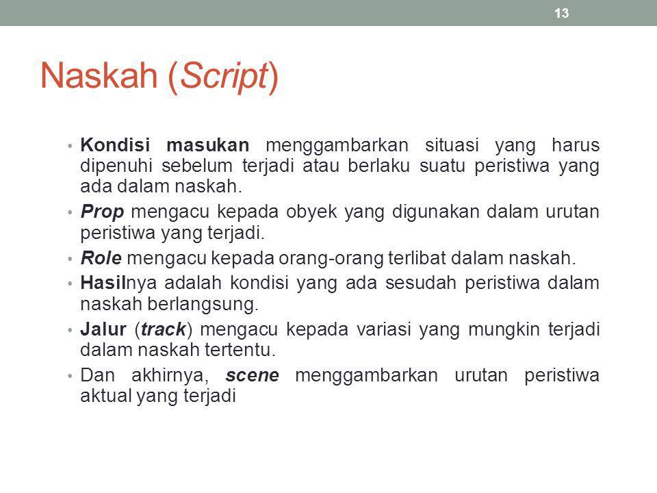 Naskah (Script) Kondisi masukan menggambarkan situasi yang harus dipenuhi sebelum terjadi atau berlaku suatu peristiwa yang ada dalam naskah.