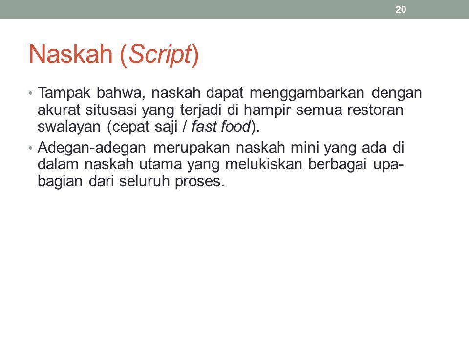 Naskah (Script)