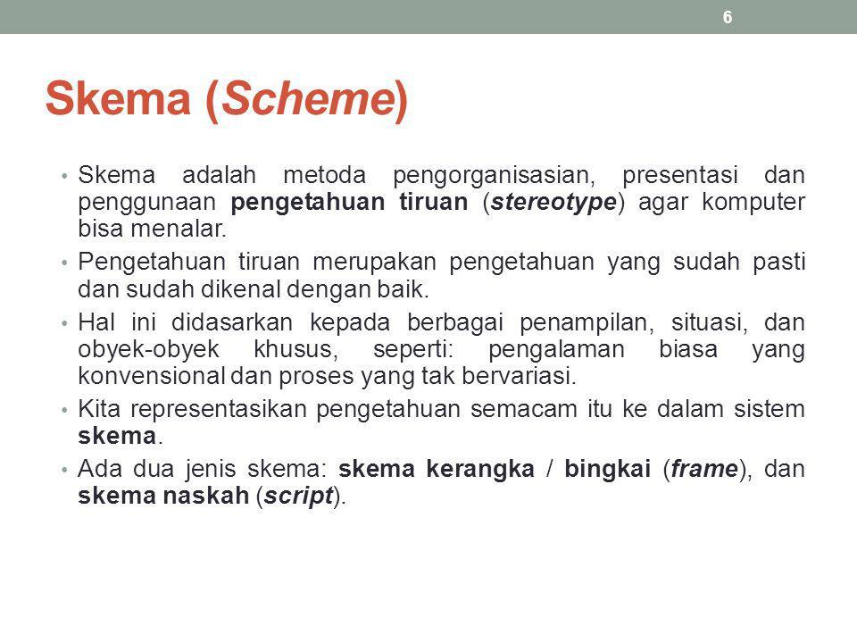 Skema (Scheme) Skema adalah metoda pengorganisasian, presentasi dan penggunaan pengetahuan tiruan (stereotype) agar komputer bisa menalar.