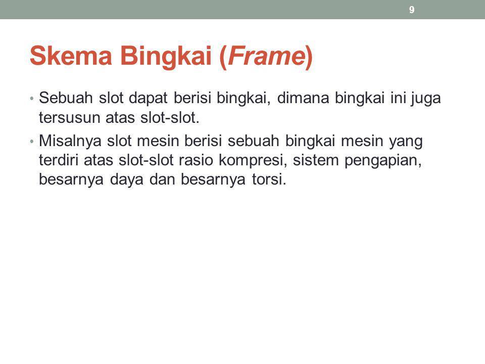 Skema Bingkai (Frame) Sebuah slot dapat berisi bingkai, dimana bingkai ini juga tersusun atas slot-slot.