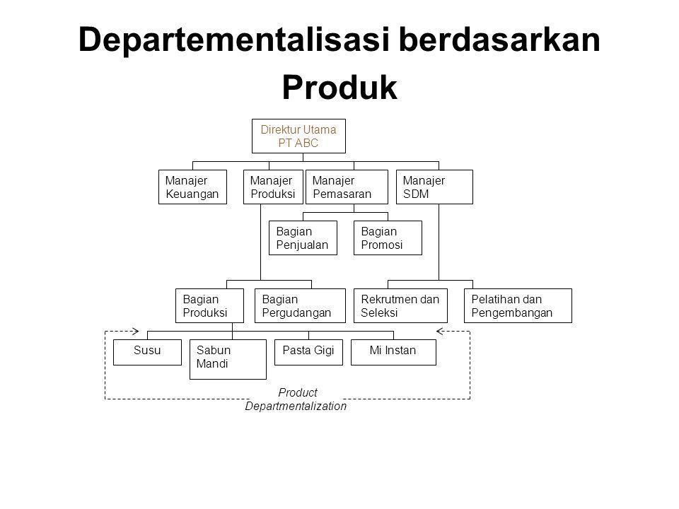 Departementalisasi berdasarkan Produk