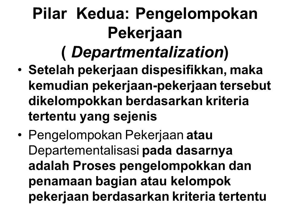 Pilar Kedua: Pengelompokan Pekerjaan ( Departmentalization)