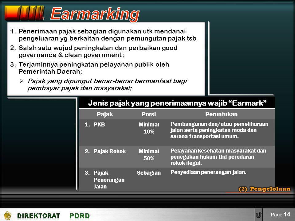 Jenis pajak yang penerimaannya wajib Earmark