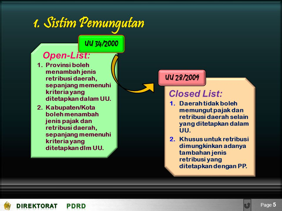 1. Sistim Pemungutan Closed List: UU 34/2000 UU 28/2009 Open-List: