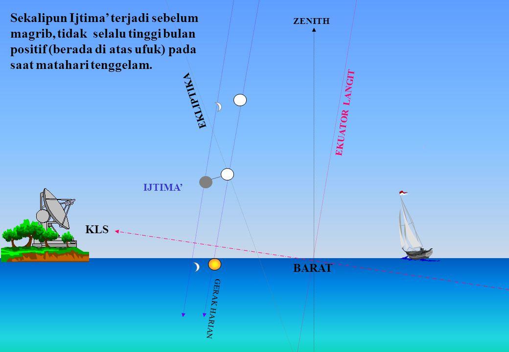 Sekalipun Ijtima' terjadi sebelum magrib, tidak selalu tinggi bulan