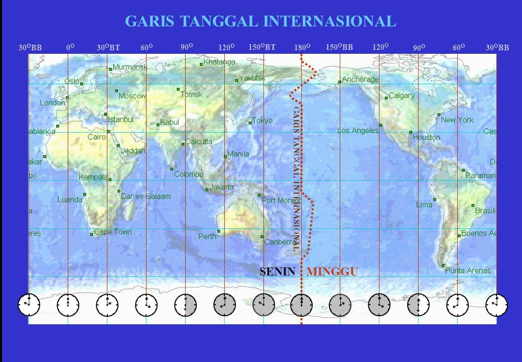 GARIS TANGGAL INTERNASIONAL GARIS TANGGAL INTERNASIONAL