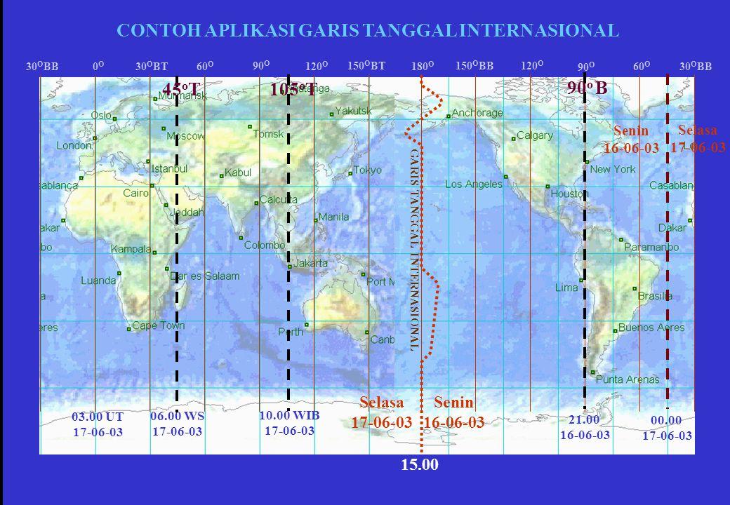 CONTOH APLIKASI GARIS TANGGAL INTERNASIONAL 45oT 105oT 90o B