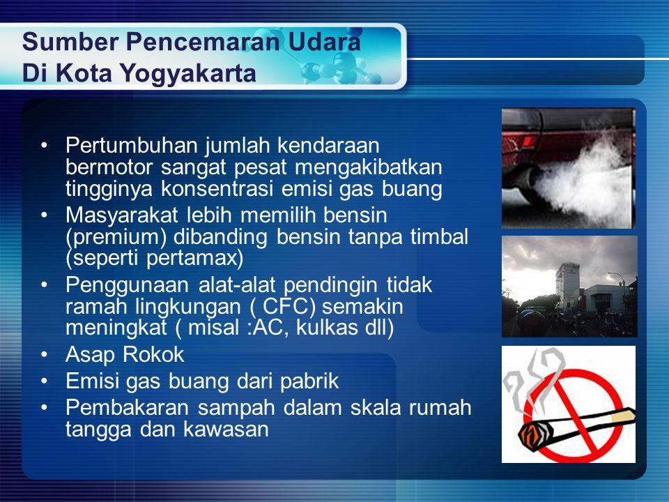 Sumber Pencemaran Udara Di Kota Yogyakarta