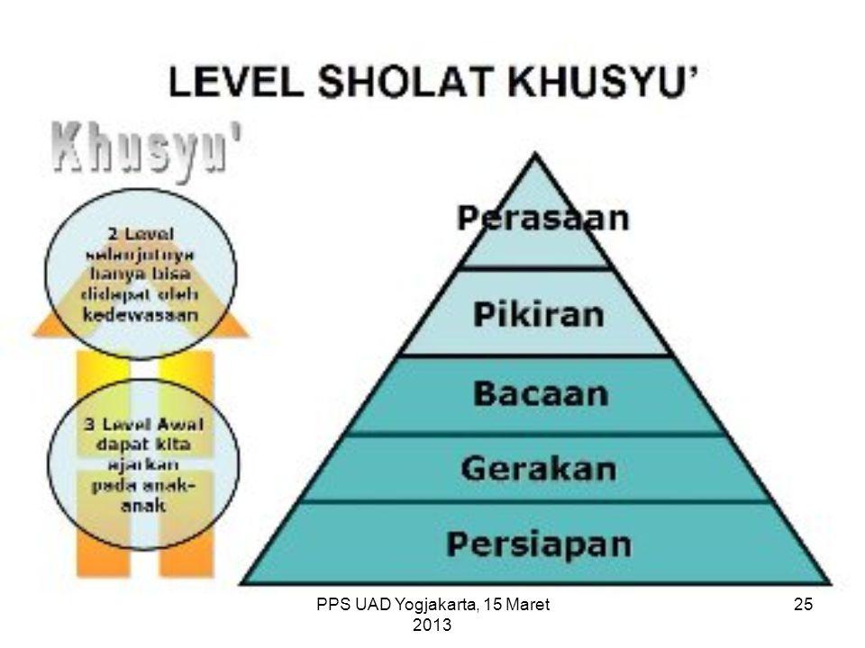 PPS UAD Yogjakarta, 15 Maret 2013