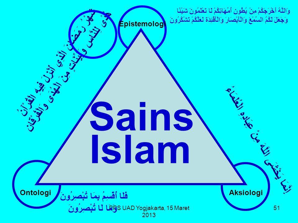 Sains Islam شَهْرُ رَمَضَانَ الَّذِي أُنْزِلَ فِيهِ الْقُرْآَنُ