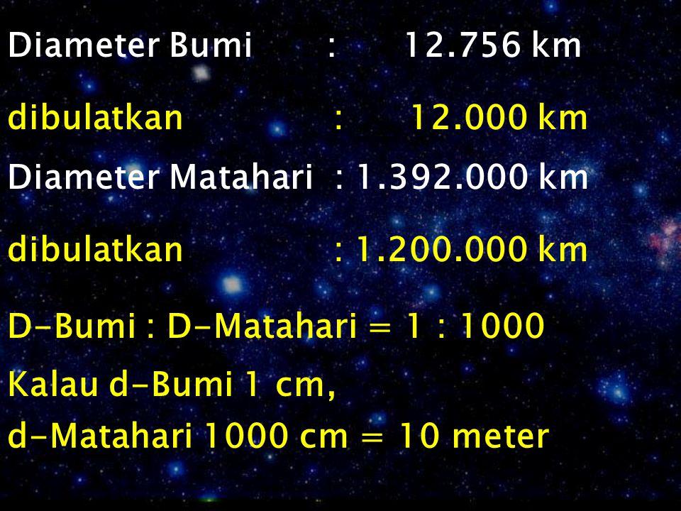Diameter Bumi : 12.756 km dibulatkan : 12.000 km. Diameter Matahari : 1.392.000 km.