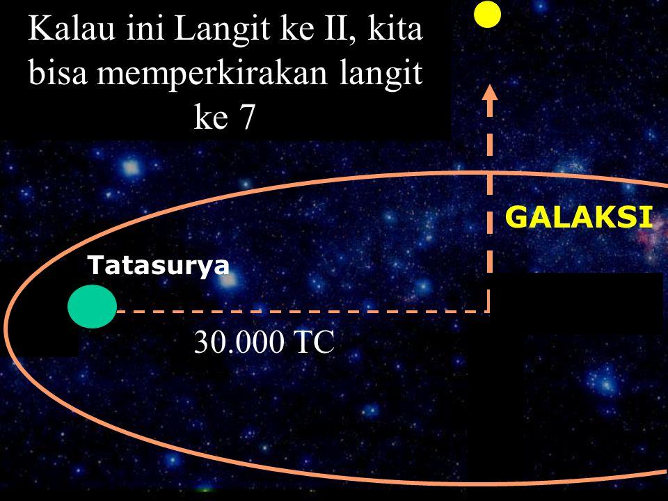 Demikian juga perjalanan keluar dari galaksi