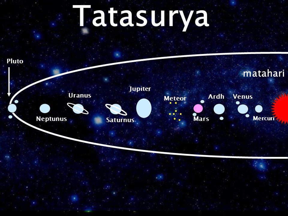 Tatasurya . . . .. . . . matahari Pluto Jupiter Uranus Meteor Ardh